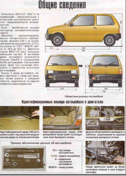 автомобиля Ока, ВАЗ-1111,
