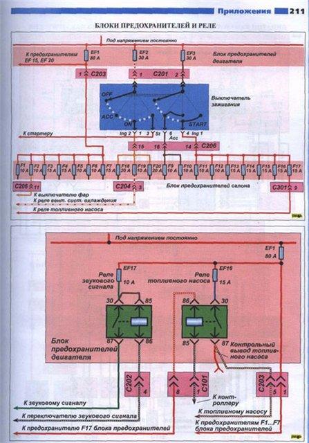Скачать бесплатно AvtoZAZ-Daewoo Sens 1.3i, Lanos 1.4i.  Эксплуатация, обслуживание, ремонт.