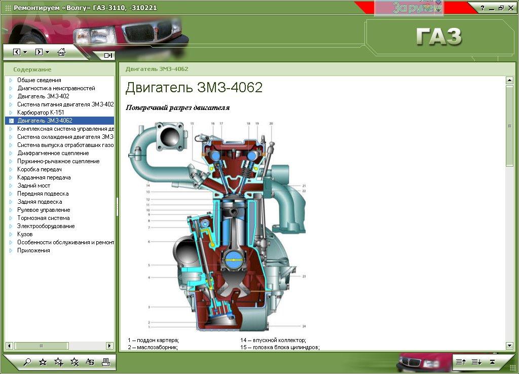 Скачать бесплатно Волга ГАЗ-3110, -310221 2005, мультимедиа, руководство , обучающая программа, электросхемы.