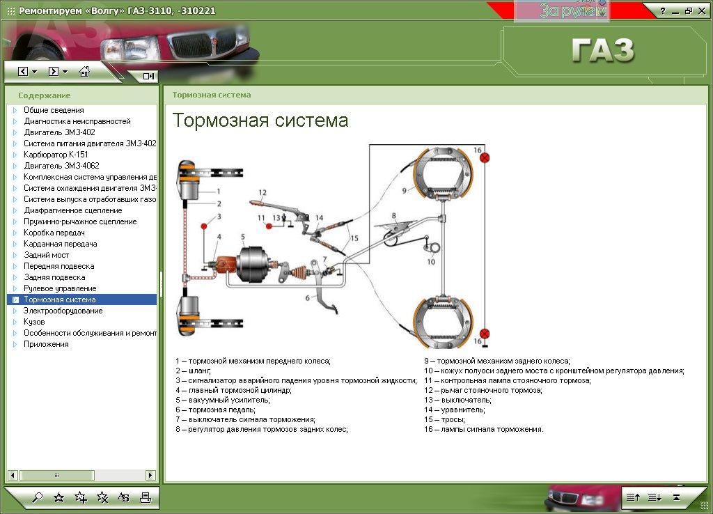 Скачать Волга ГАЗ-3110, -310221 2005, мультимедиа, руководство , обучающая программа, электросхемы. бесплатно.